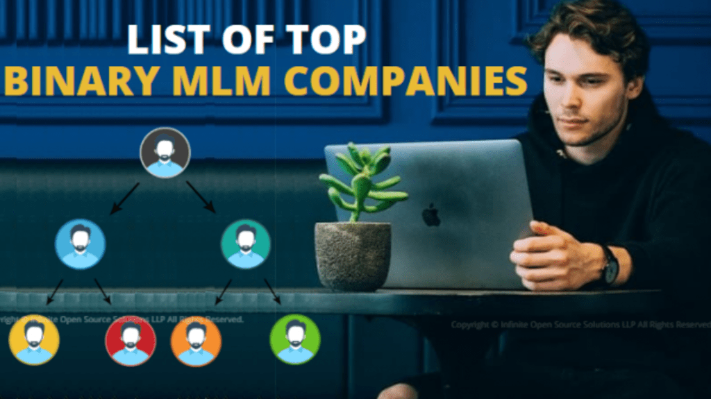 Binary MLM compensation is the most popular MLM plan to Inve... via Infinite MLM Software