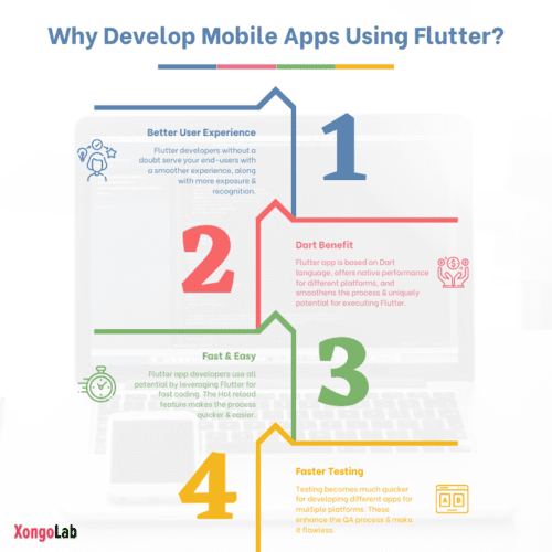 Is #Flutter good for #appdevelopment? If you also have this ... via XongoLab Technologies LLP