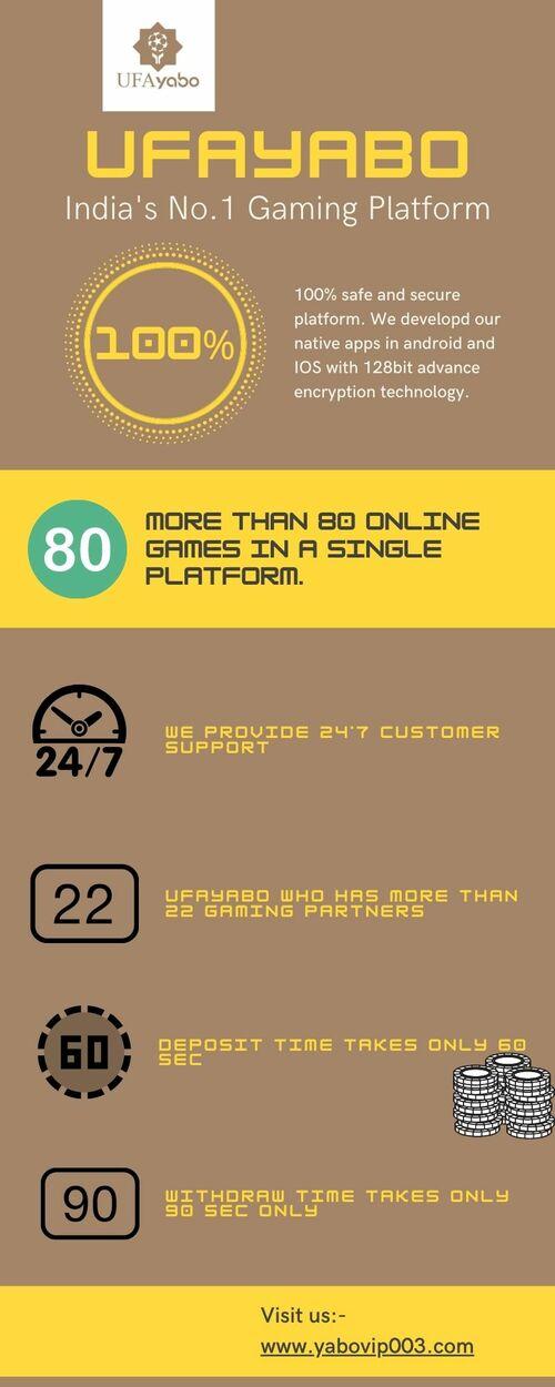 Online Gambling Games In India   UFAYabo via UFA Yabo