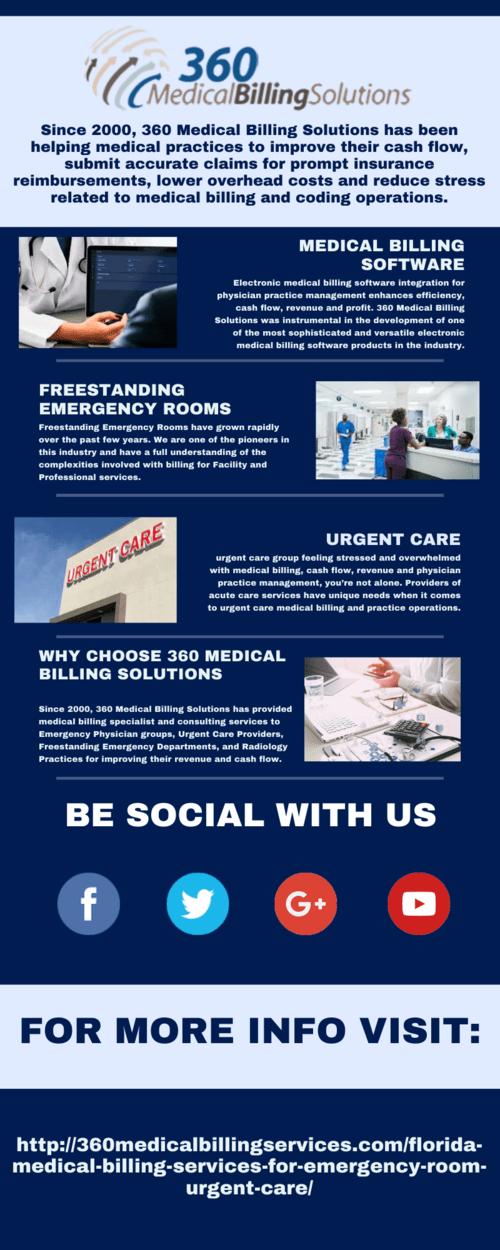 Florida Emergency Physicians Billing Services via 360 Medical Billing Solutions