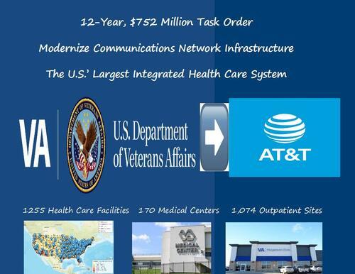 VA Awards Massive Communications Infrastructure Task Order                                                                          ... via Ken Larson