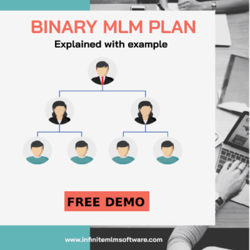 What is a Binary MLM Plan? How is the MLM binary plan calcul... via Infinite MLM Software