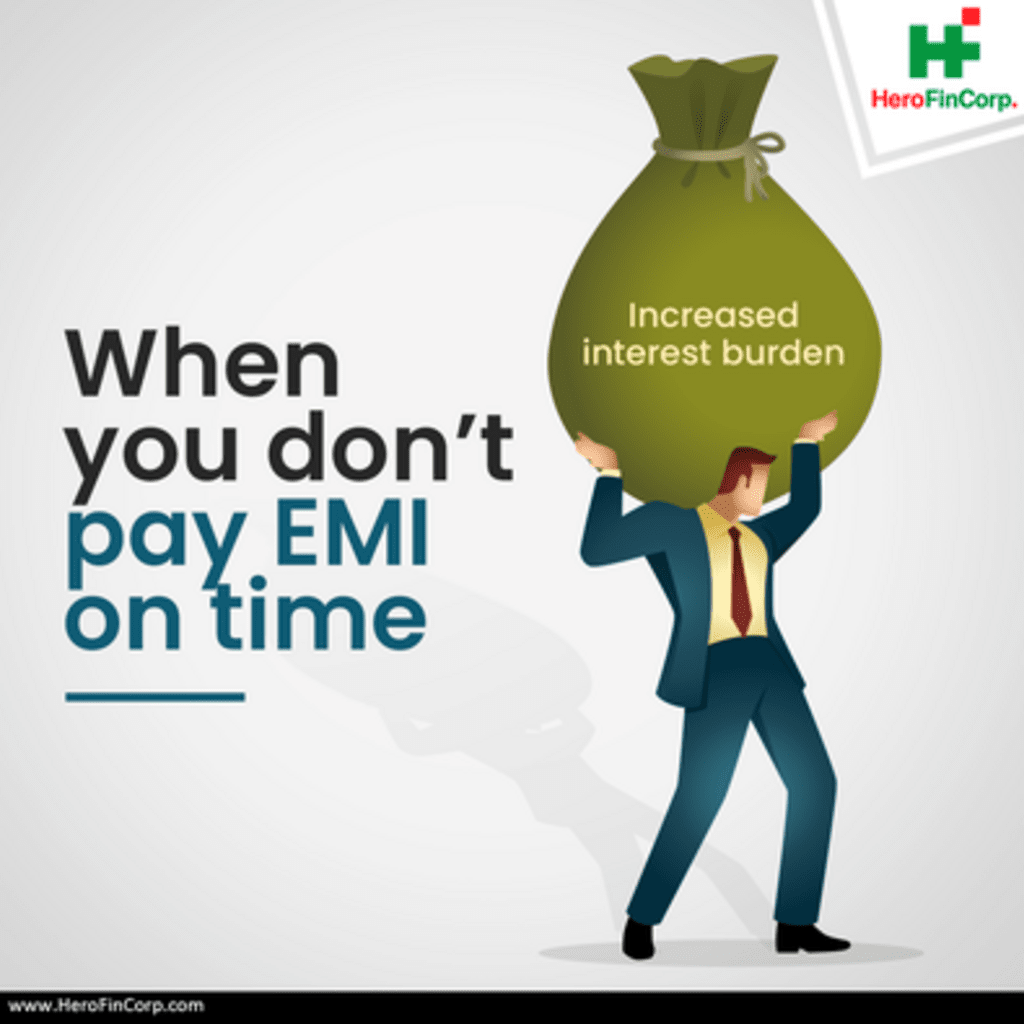 Skipping EMIs only adds more to your interest amount. That's... via Hero FinCorp