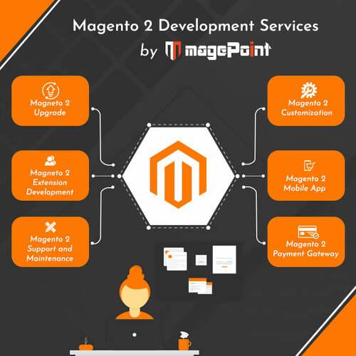 Magento 2 Development Services via magePoint - Magento Development Company