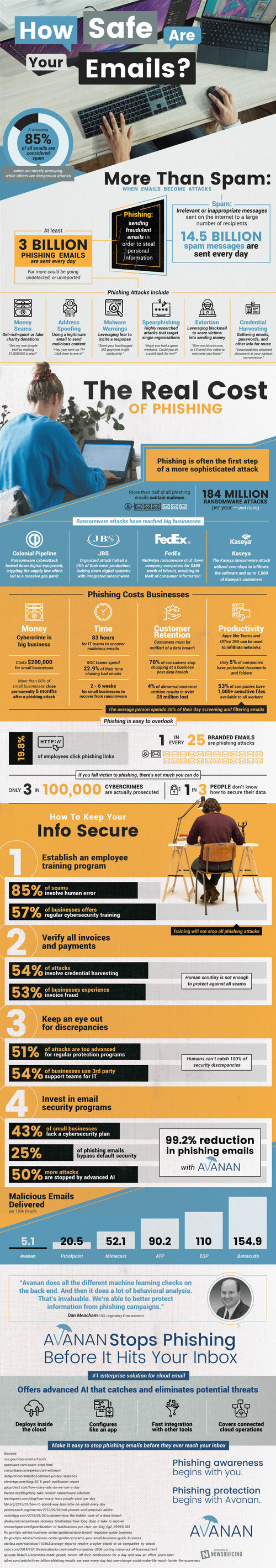 How Safe Are Your Emails? via Brian Wallace