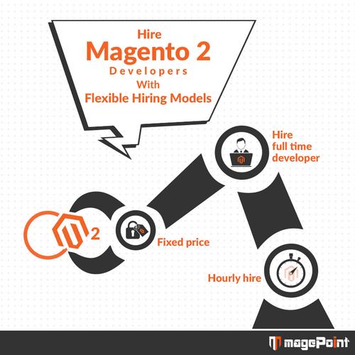 Hire Magento 2 Developers via magePoint - Magento Development Company
