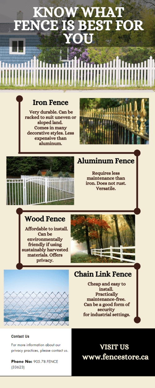 Know What Fence is Best For You via Fence Store