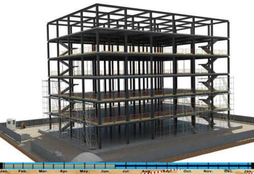 Benefits of 4D BIM Modeling in Construction Management via Hi-Tech BIM Services