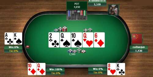 Open The Gates For Best Poker Hands Ranking features in 2021