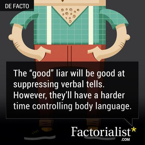 Who Is Lying? Everyone, Actually.                                                                          Everyone lies every day. ... via Factorialist