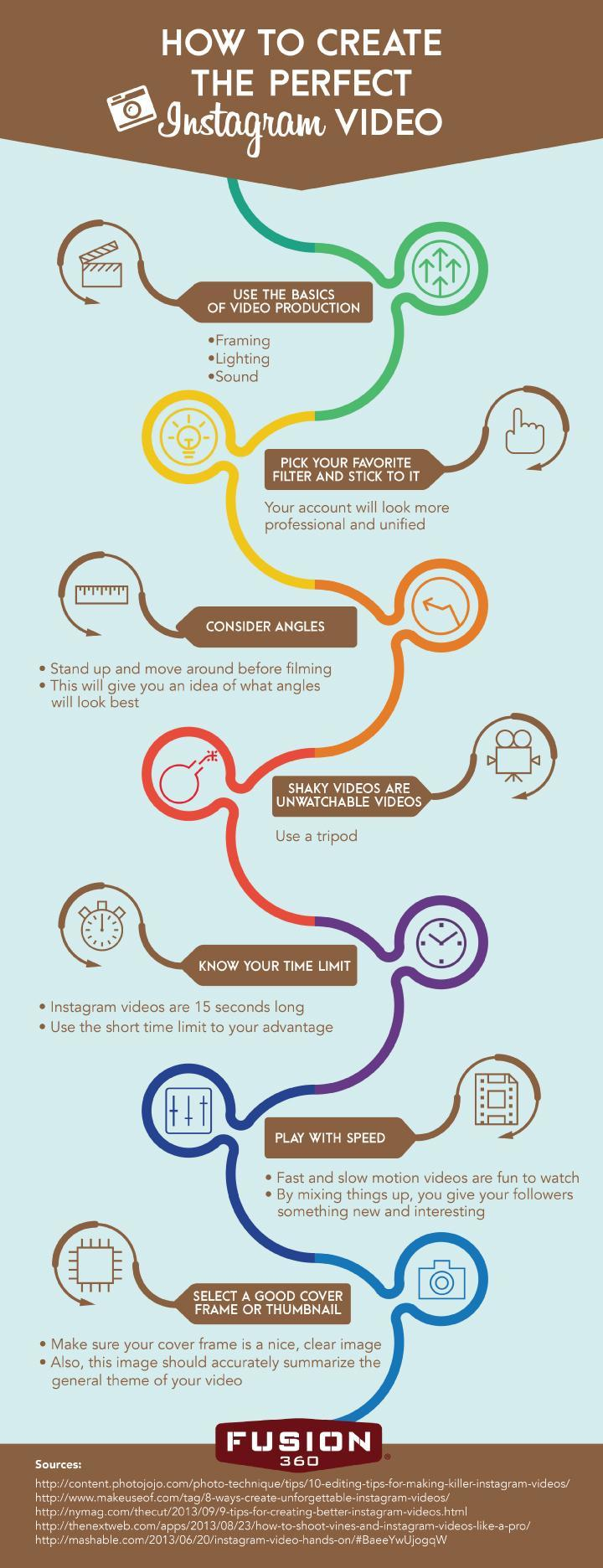 How to Create the Perfect Instagram Video #SocialMedia #Busi... via Lucas Miller