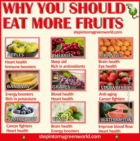 Fruit is good via Dr Yoriko Todd