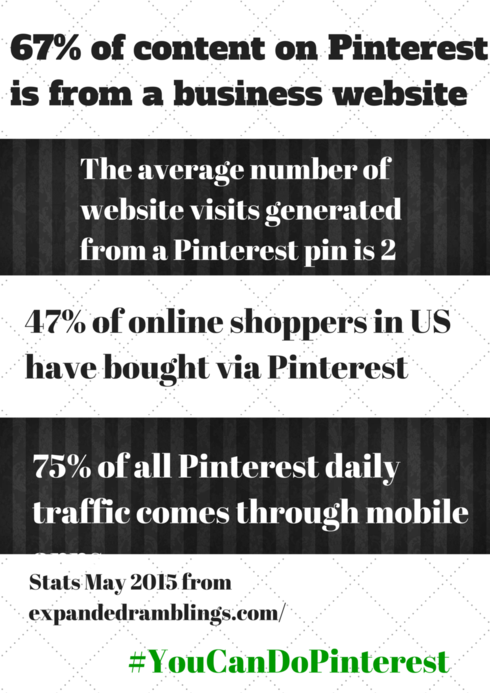 Why Pinterest is about business via Michael Q Todd