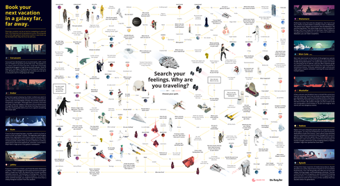 Which 'Star Wars' planet should you vacation to? Flowchart v... via Column Five