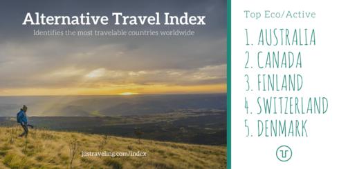 Sharable graphics for Justraveling's Alternative Travel Inde... via Justraveling