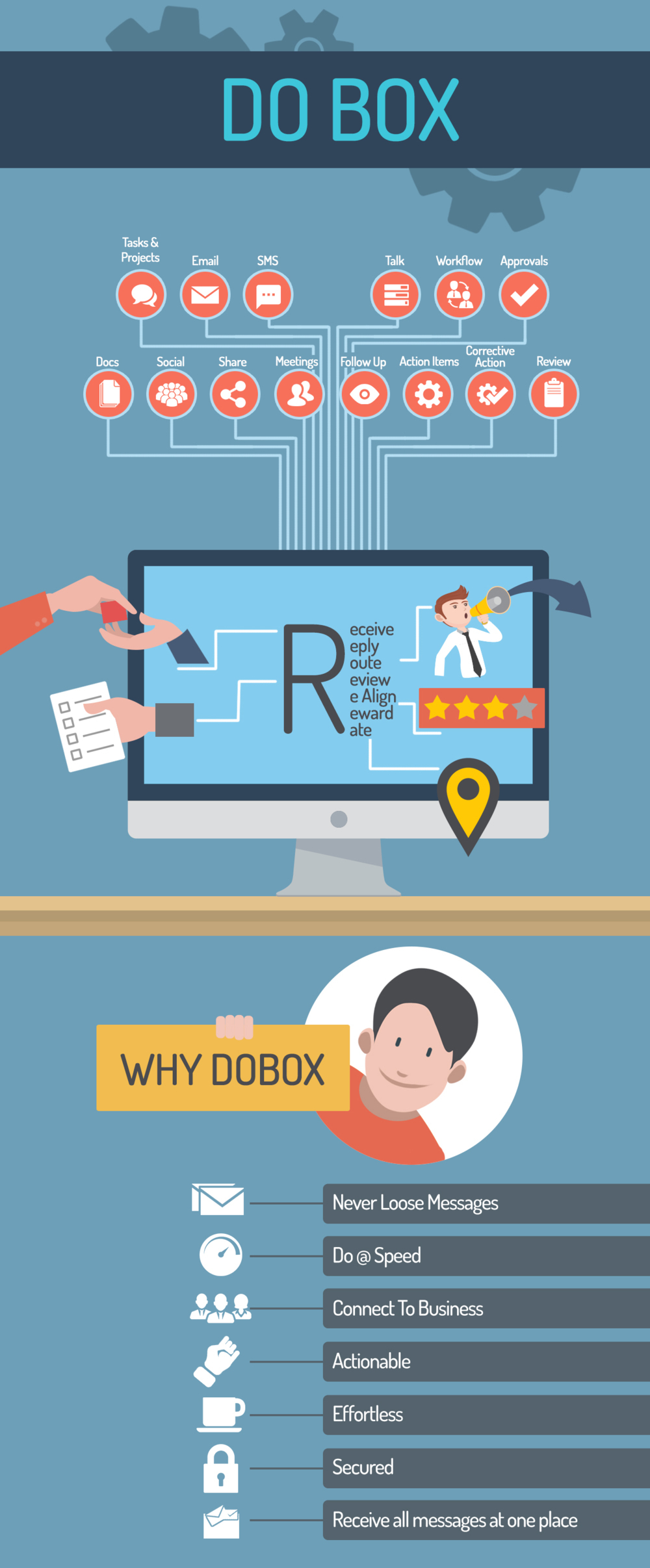 Do Box via MGL Infographic