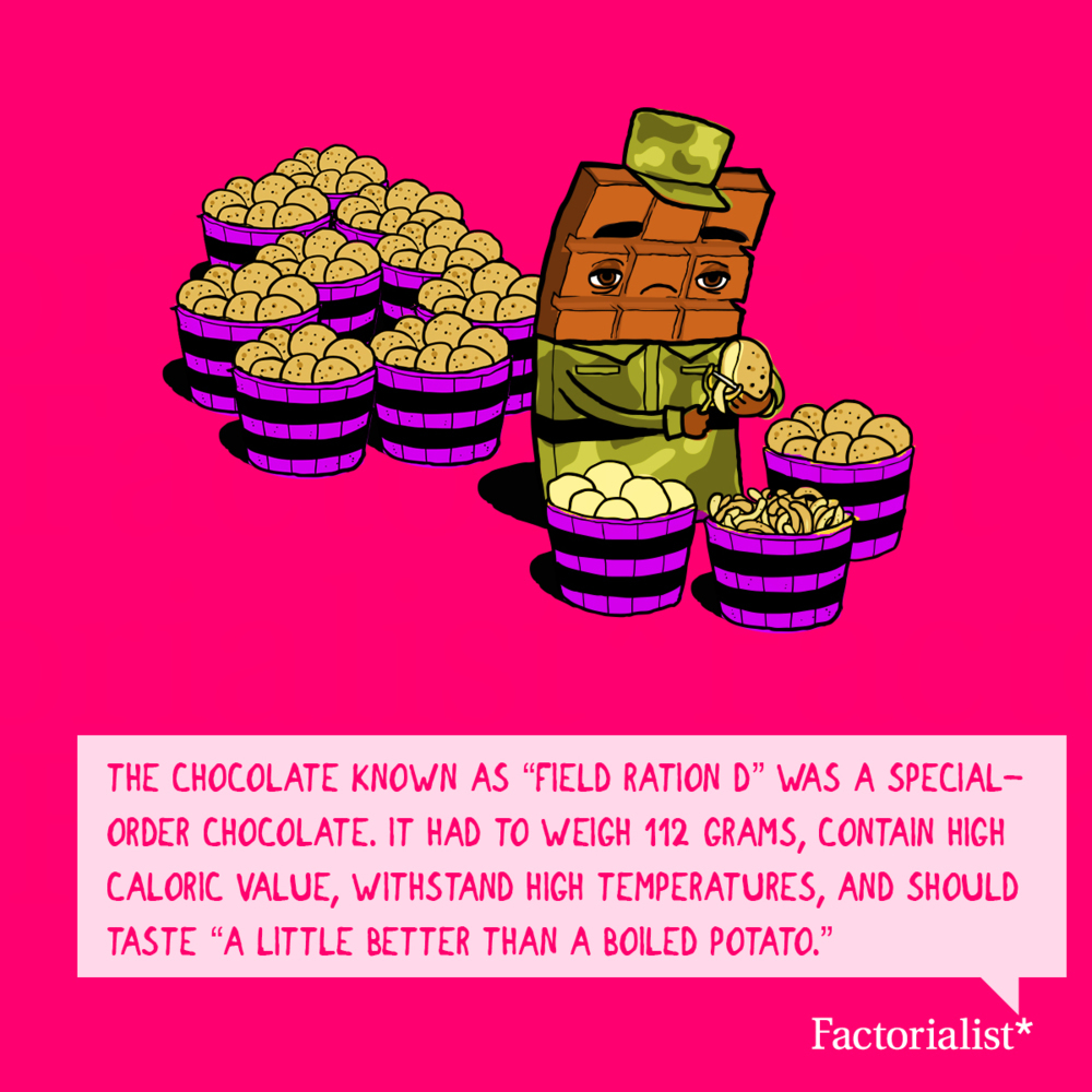 Field Ration D, a.k.a. 1,800 calories of extremely hard dark... via Factorialist