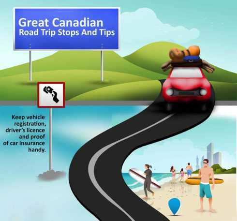 Road trip stops via MGL Infographic
