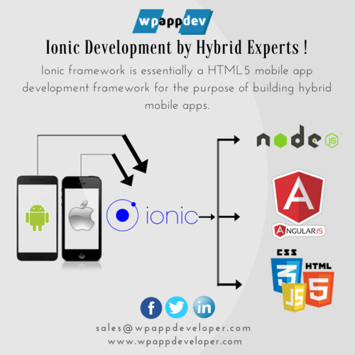 What is Ionic #framework #app #development ? https://goo.gl/... via WAD